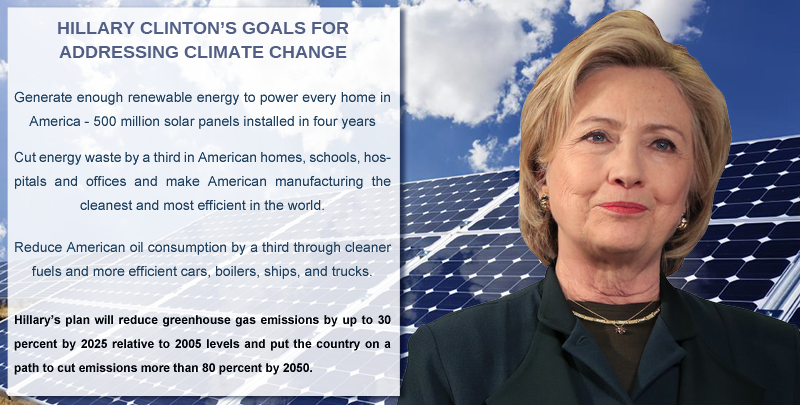 Hillary Clinton's Climate Change Plan