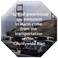 Marin County Greenhouse Gas Emissions from Transportation