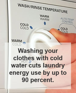 Washing Machine Cold Setting